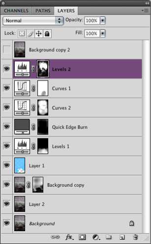 Photoshop Layers Palette example